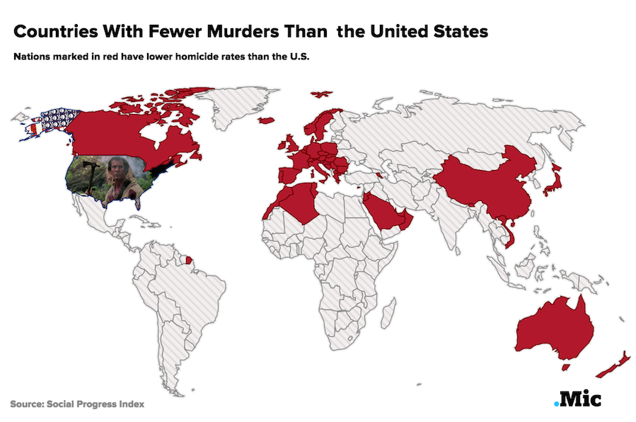 worl-homicides-vs-usa